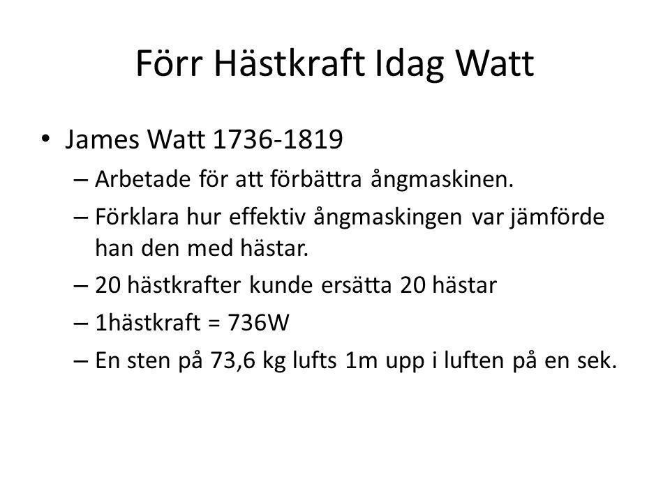 Förr Hästkraft Idag Watt