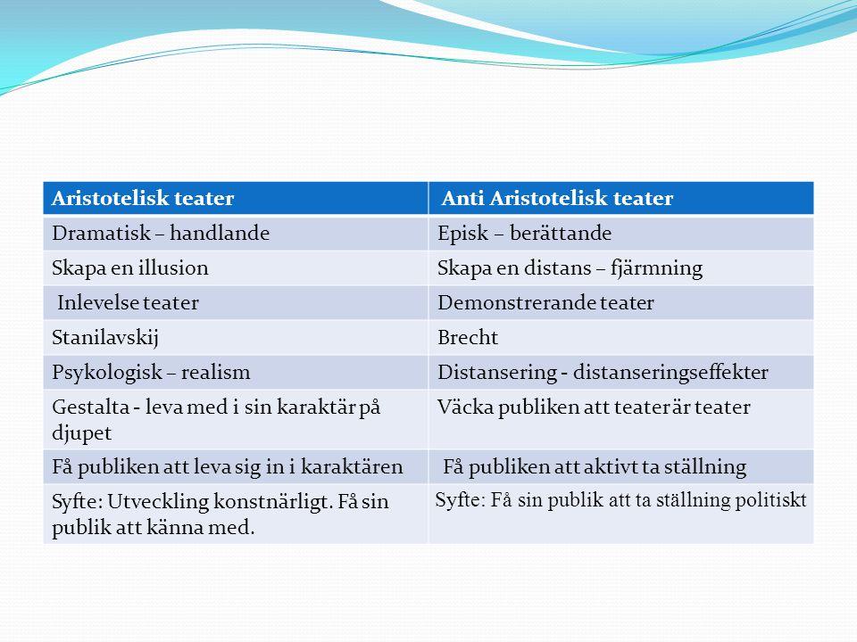 Aristotelisk teater Anti Aristotelisk teater. Dramatisk – handlande. Episk – berättande. Skapa en illusion.