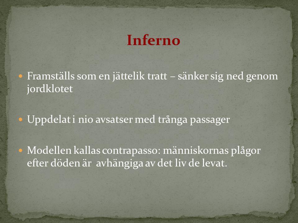 Inferno Framställs som en jättelik tratt – sänker sig ned genom jordklotet. Uppdelat i nio avsatser med trånga passager.
