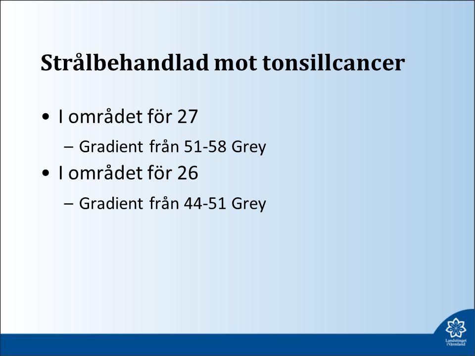 Strålbehandlad mot tonsillcancer