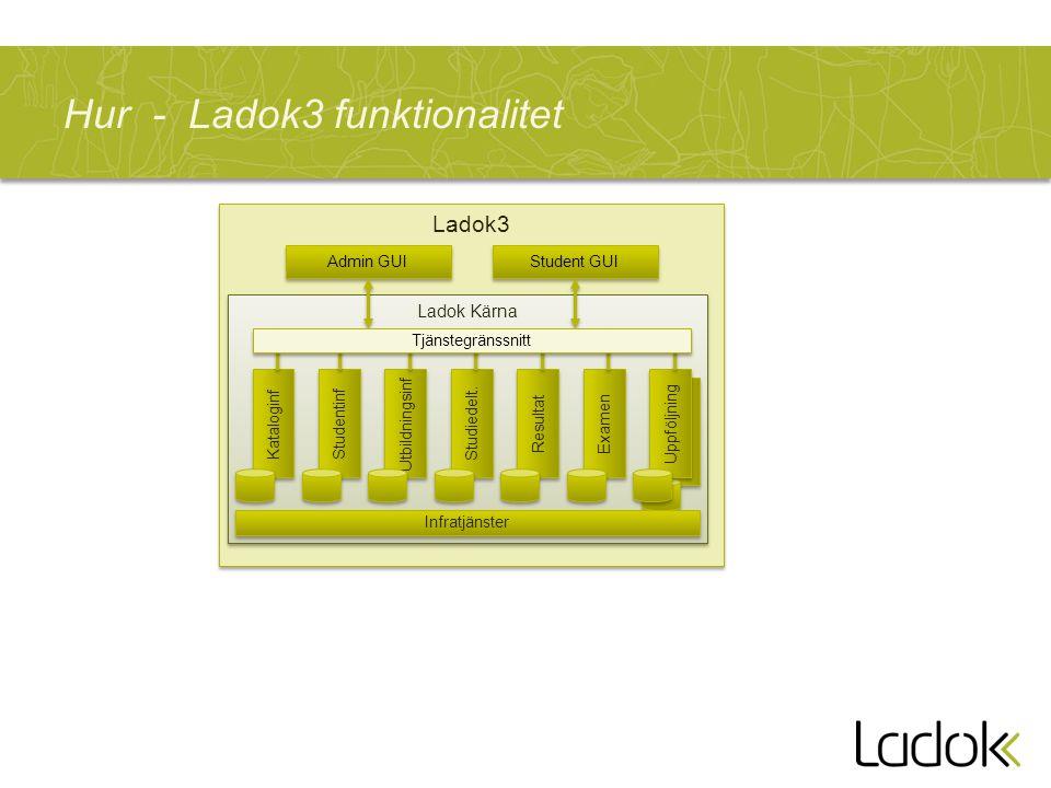 Hur - Ladok3 funktionalitet
