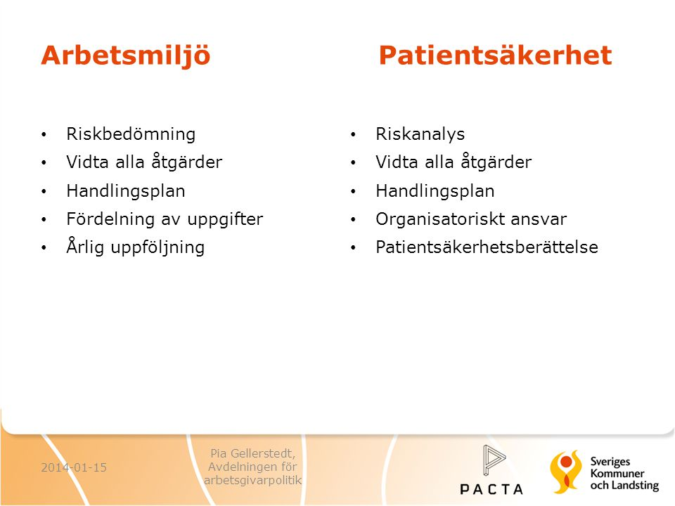 Arbetsmiljö Patientsäkerhet