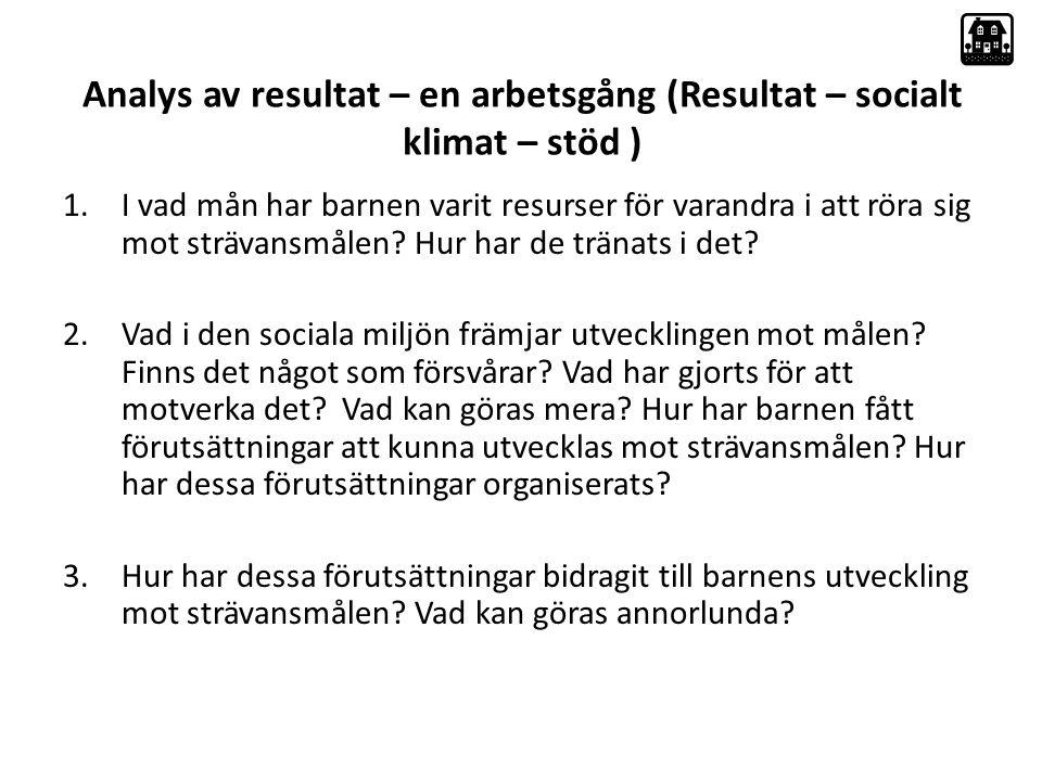 Analys av resultat – en arbetsgång (Resultat – socialt klimat – stöd )