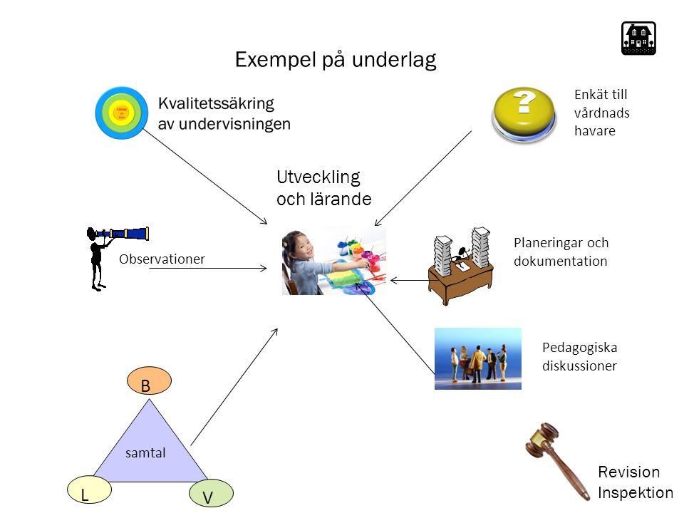 Exempel på underlag Utveckling och lärande B L V Revision Inspektion
