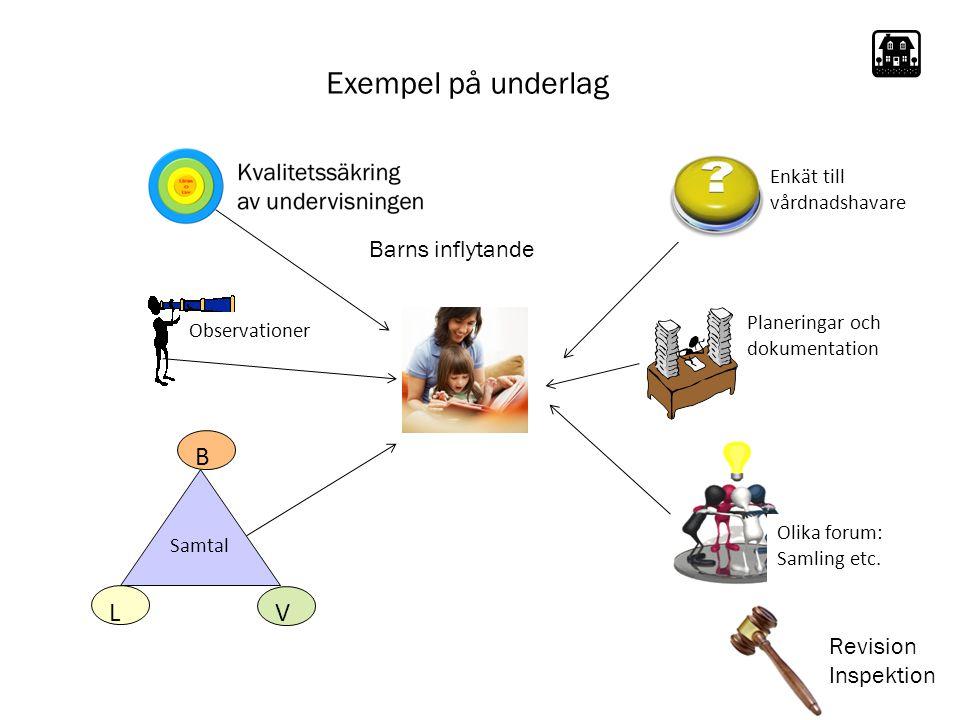 Exempel på underlag L B V Barns inflytande Revision Inspektion