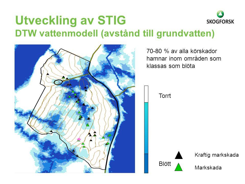 Utveckling av STIG DTW vattenmodell (avstånd till grundvatten)