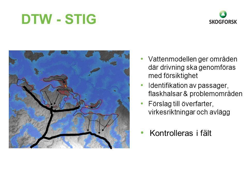 DTW - STIG Kontrolleras i fält