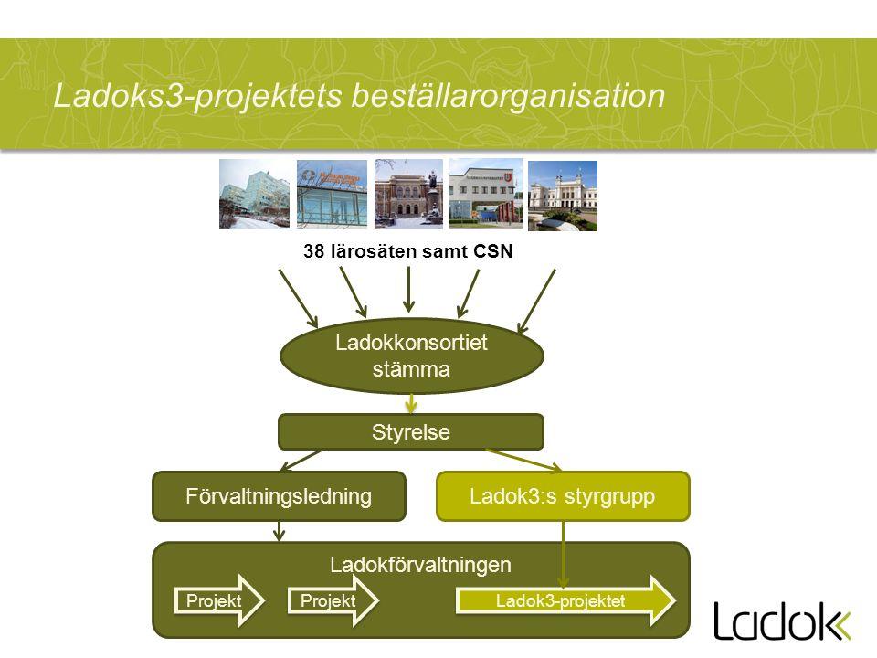 Ladoks3-projektets beställarorganisation