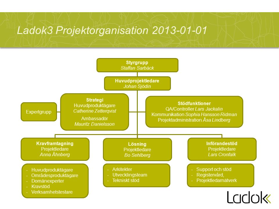 Ladok3 Projektorganisation 2013-01-01