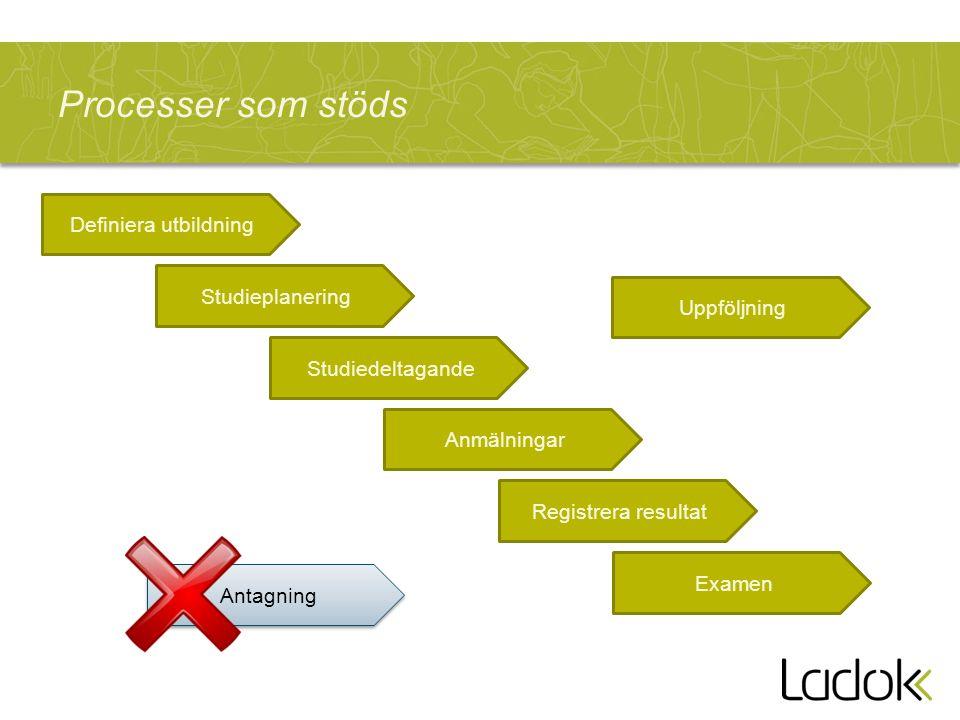 Processer som stöds Definiera utbildning Studieplanering Uppföljning