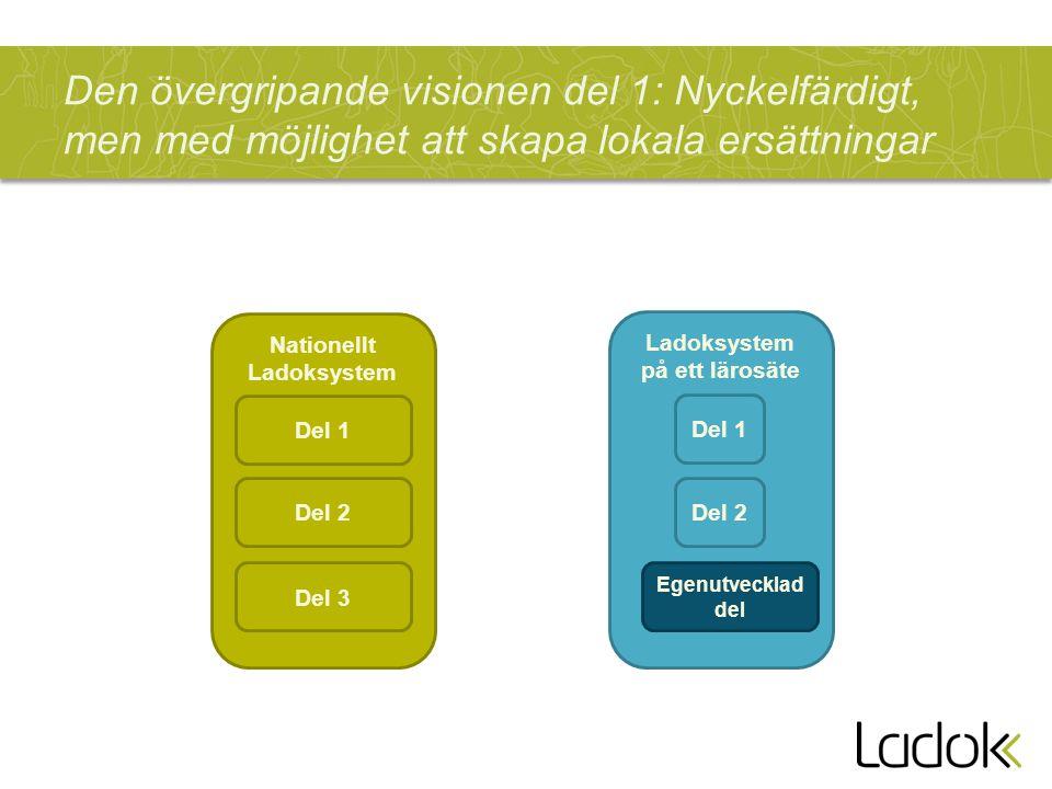 Nationellt Ladoksystem Ladoksystem på ett lärosäte