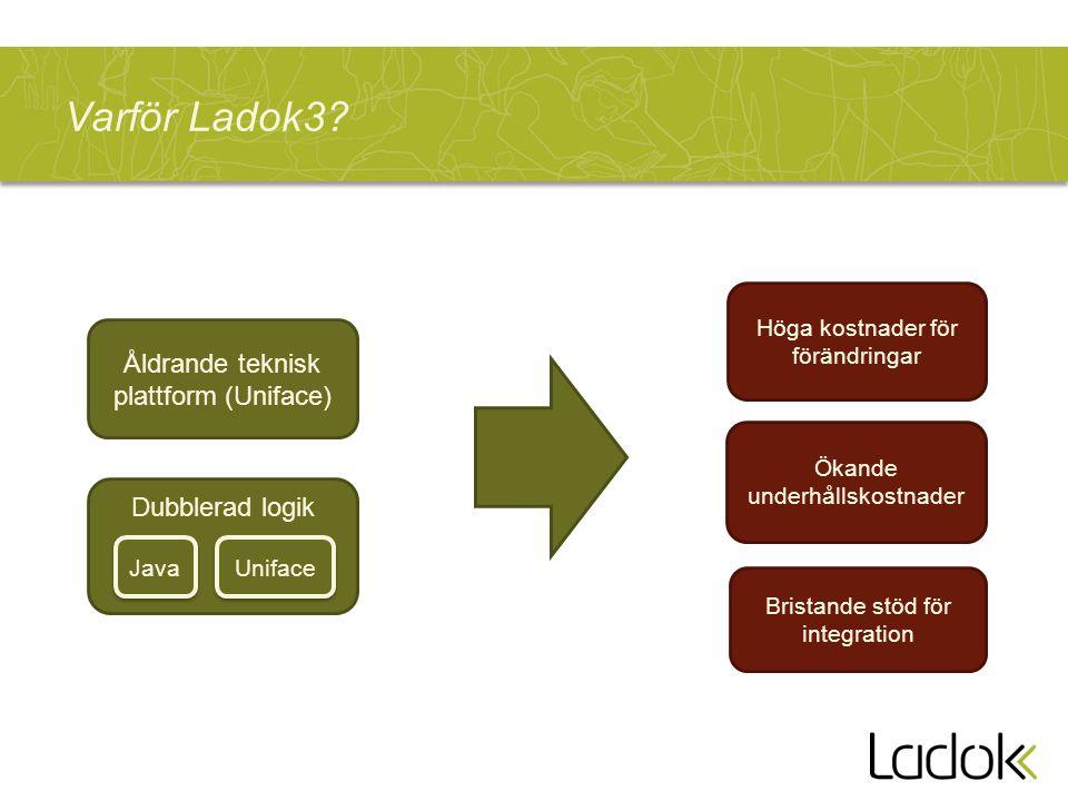 Varför Ladok3 Åldrande teknisk plattform (Uniface) Dubblerad logik