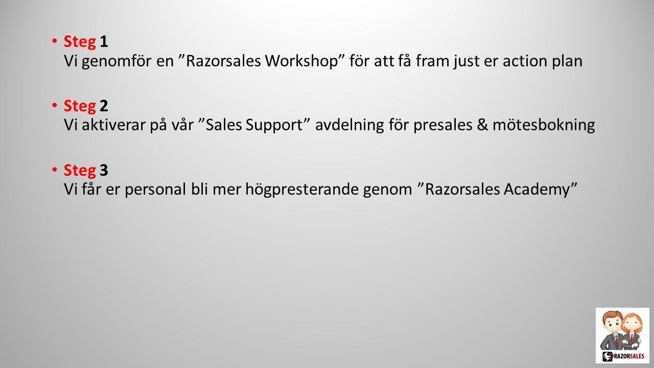 Steg 1 Vi genomför en Razorsales Workshop för att få fram just er action plan