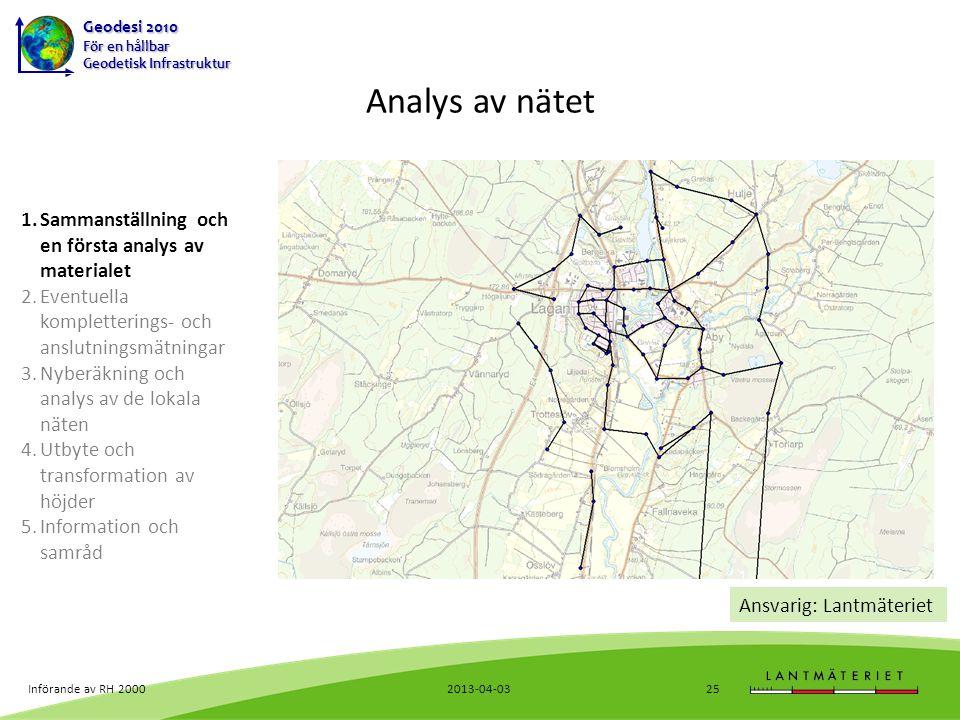 Analys av nätet Sammanställning och en första analys av materialet