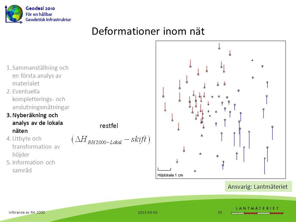 Deformationer inom nät