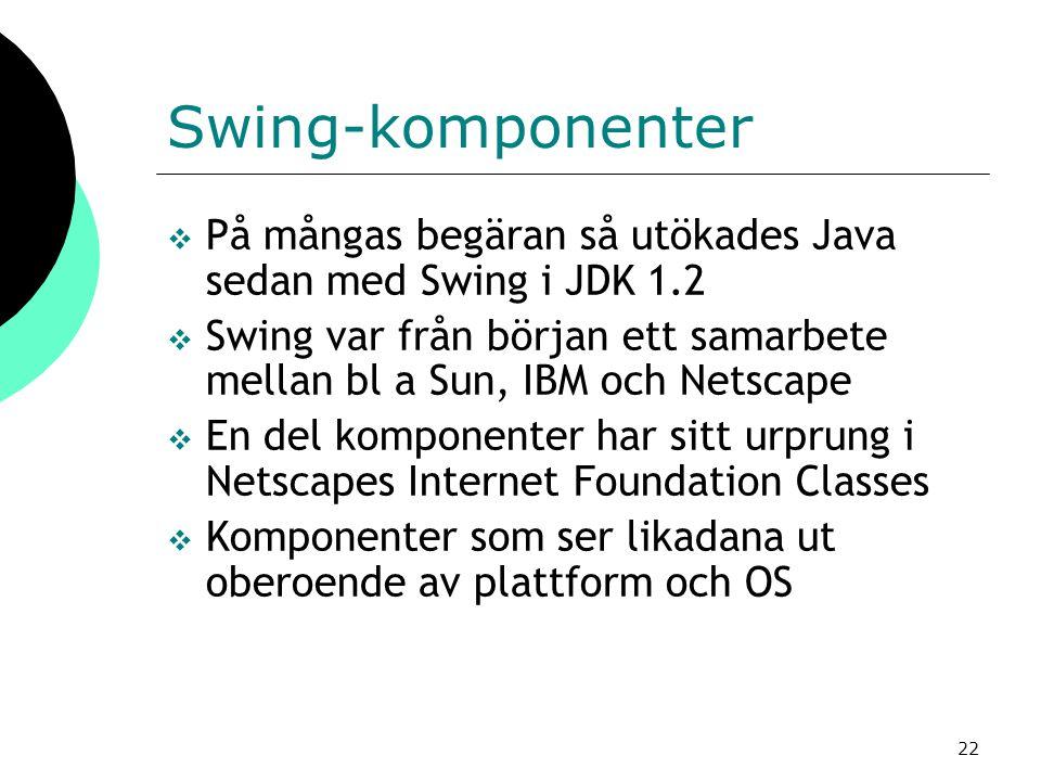 Swing-komponenter På mångas begäran så utökades Java sedan med Swing i JDK 1.2.