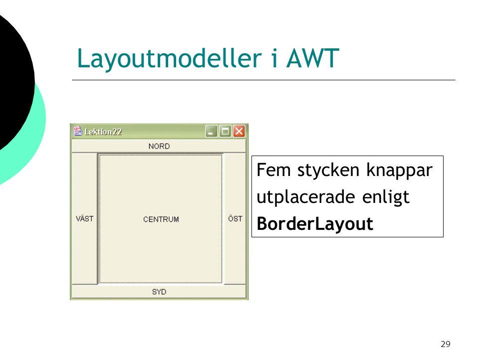 Layoutmodeller i AWT Fem stycken knappar utplacerade enligt