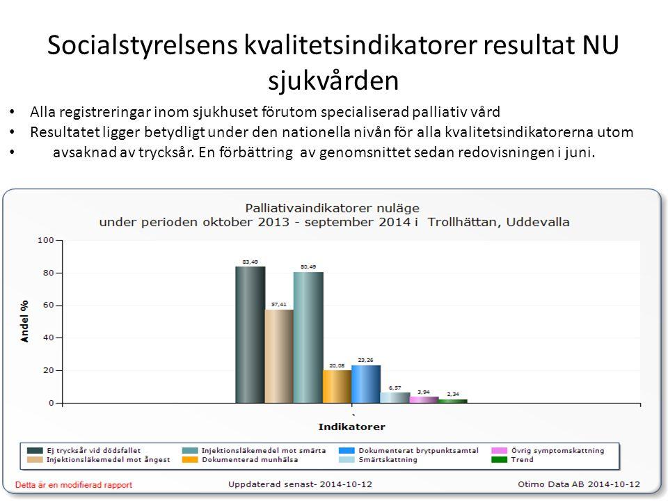 Socialstyrelsens kvalitetsindikatorer resultat NU sjukvården