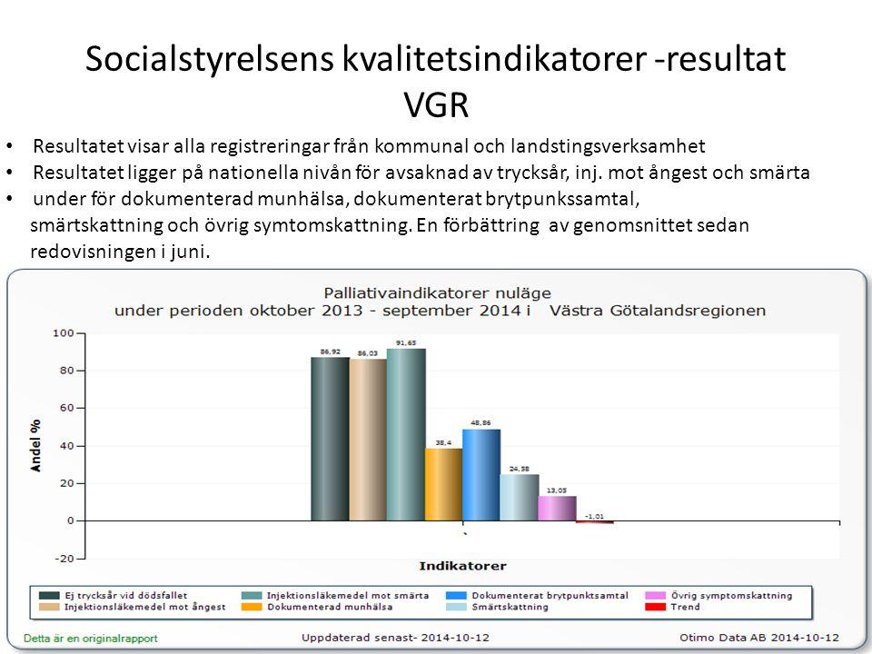 Socialstyrelsens kvalitetsindikatorer -resultat VGR