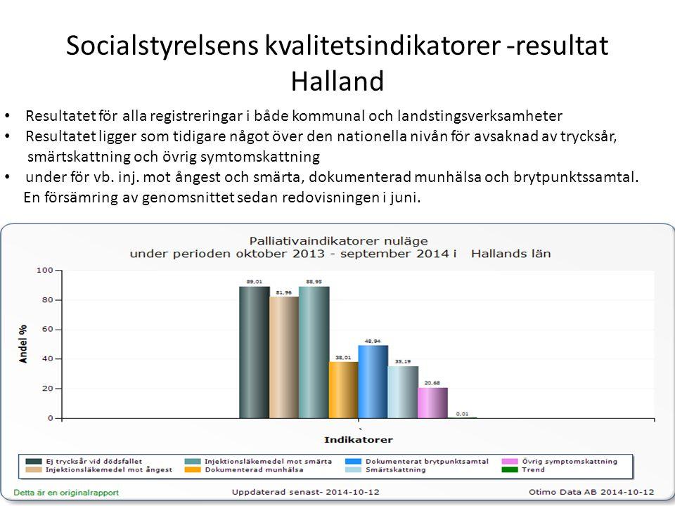 Socialstyrelsens kvalitetsindikatorer -resultat Halland
