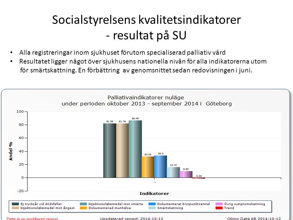 Socialstyrelsens kvalitetsindikatorer - resultat på SU