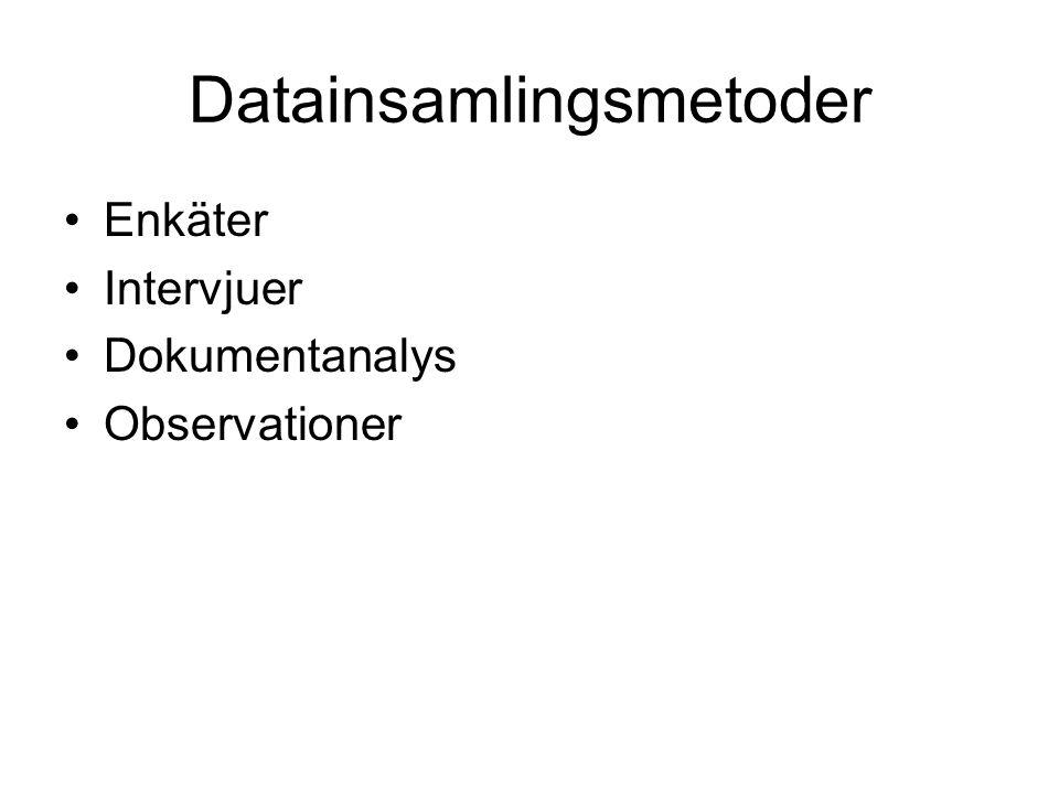 Datainsamlingsmetoder