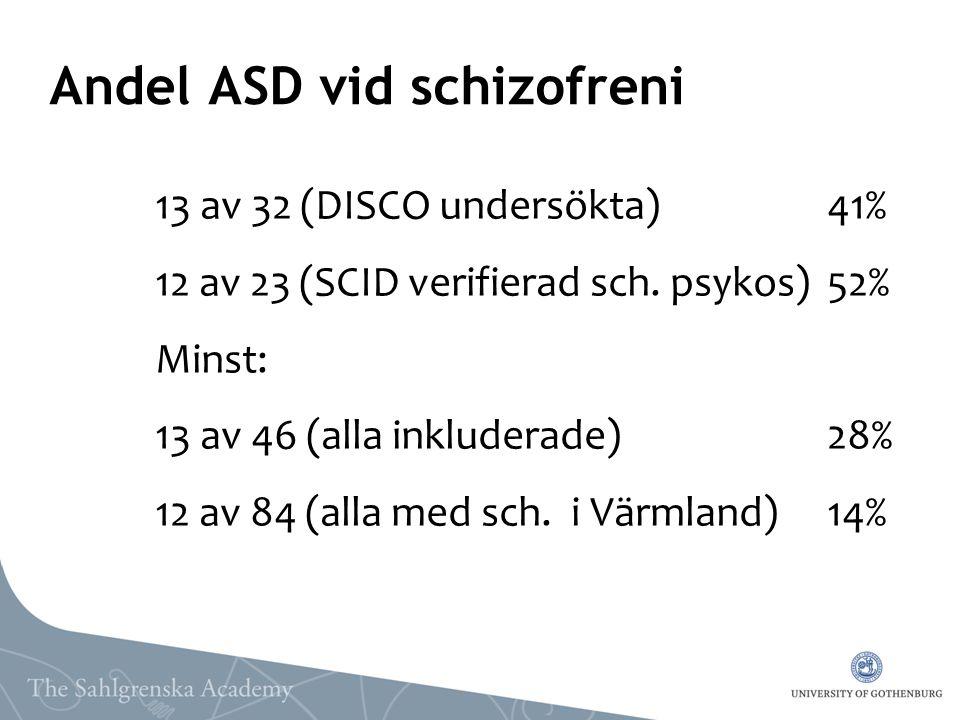 Andel ASD vid schizofreni