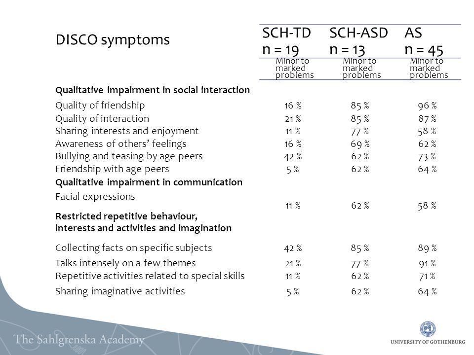 DISCO symptoms SCH-TD n = 19 SCH-ASD n = 13 AS n = 45