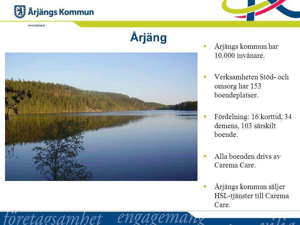 Årjäng Årjängs kommun har 10.000 invånare.