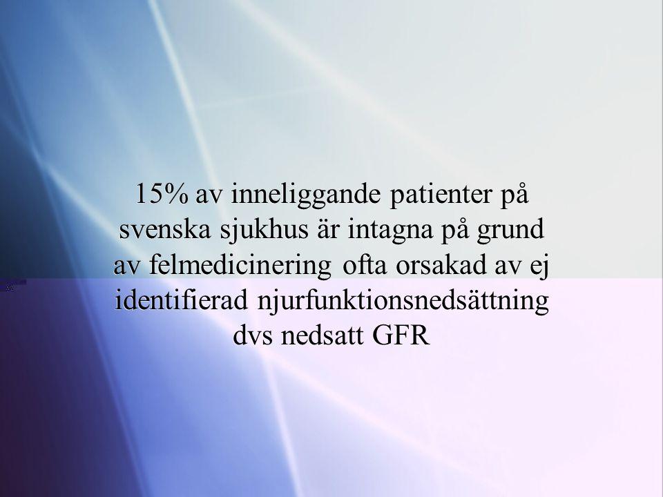 15% av inneliggande patienter på svenska sjukhus är intagna på grund av felmedicinering ofta orsakad av ej identifierad njurfunktionsnedsättning dvs nedsatt GFR