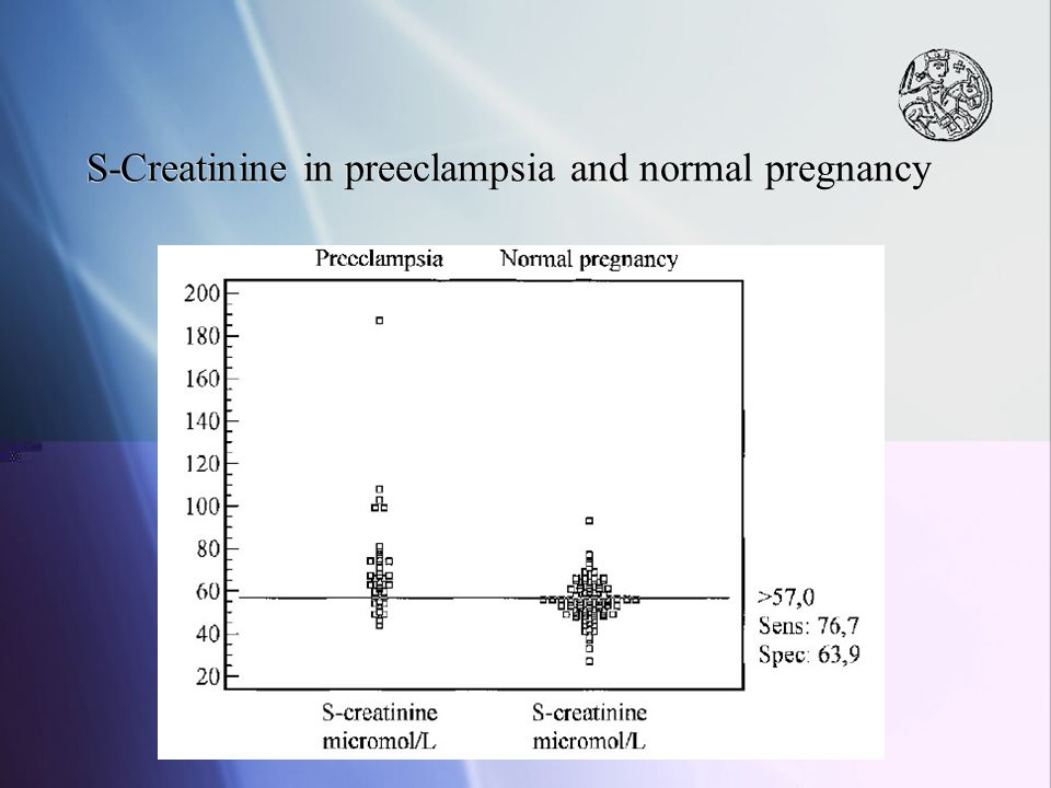 S-Creatinine in preeclampsia and normal pregnancy