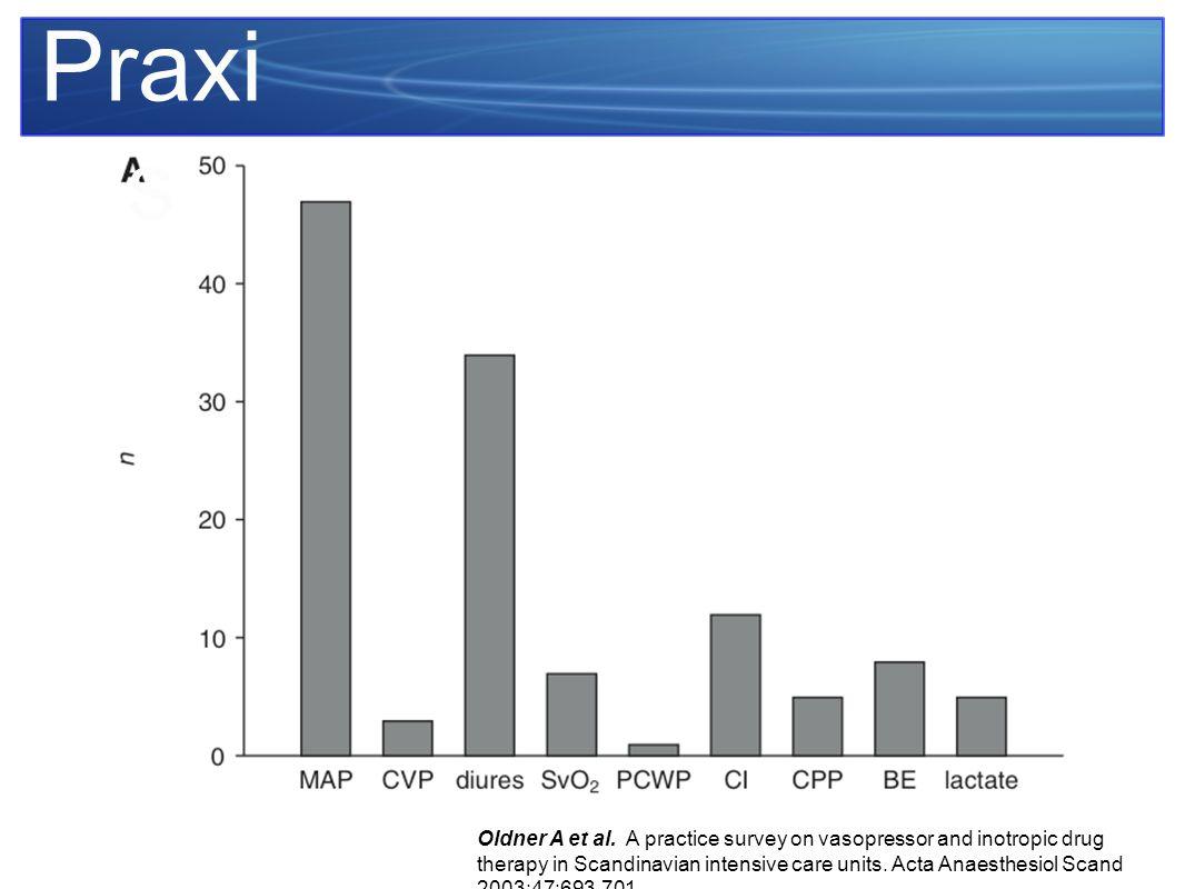 Praxis Antal svar, kolla mot antal patienter