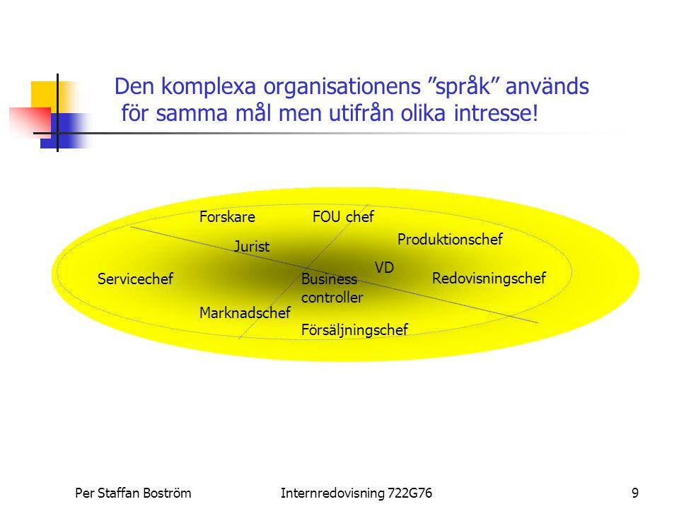 Den komplexa organisationens språk används