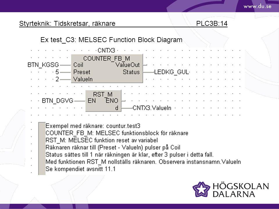 Styrteknik: Tidskretsar, räknare PLC3B:14