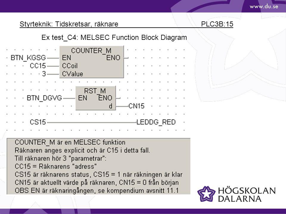 Styrteknik: Tidskretsar, räknare PLC3B:15