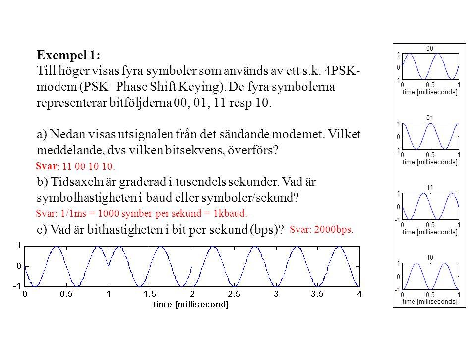 c) Vad är bithastigheten i bit per sekund (bps)