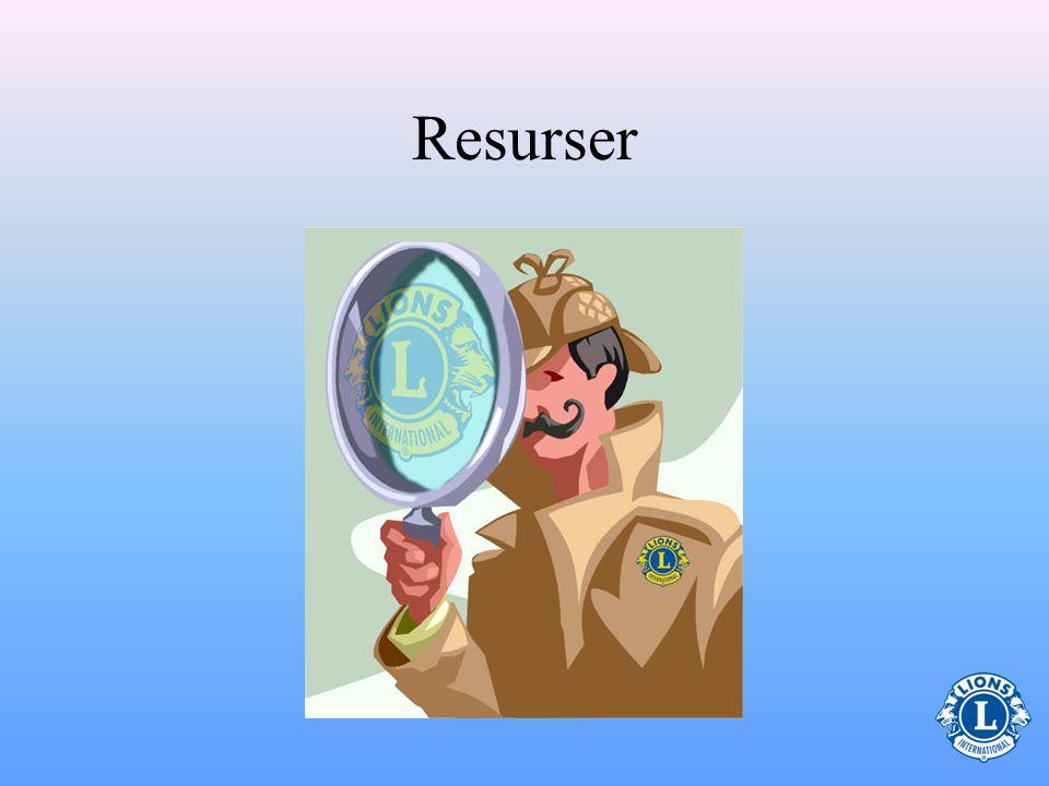 Resurser 1