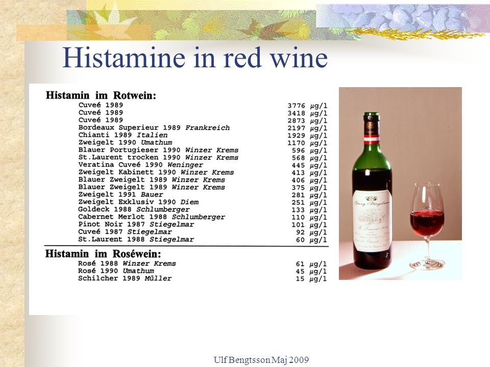 Histamine in red wine Ulf Bengtsson Maj 2009