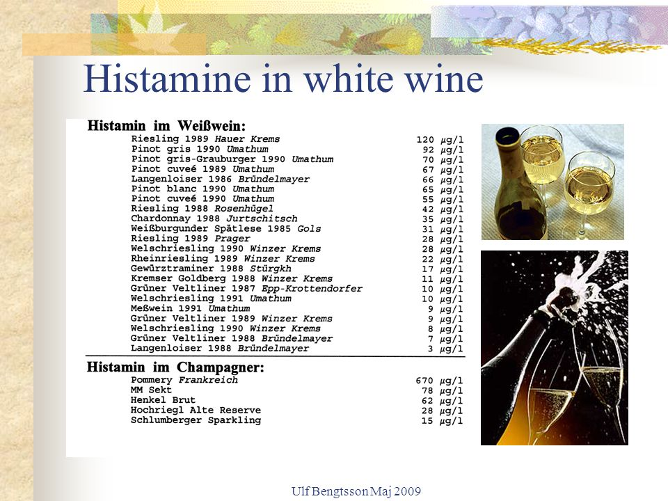 Histamine in white wine