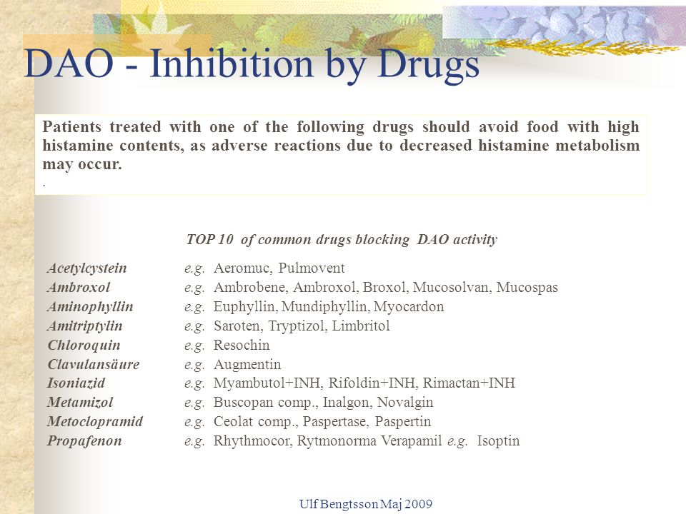 DAO - Inhibition by Drugs