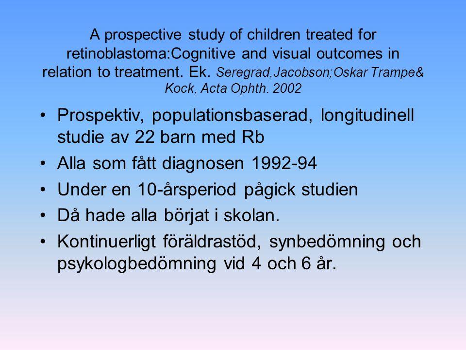 Prospektiv, populationsbaserad, longitudinell studie av 22 barn med Rb