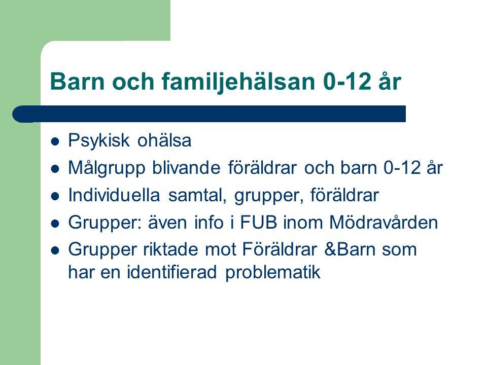 Barn och familjehälsan 0-12 år