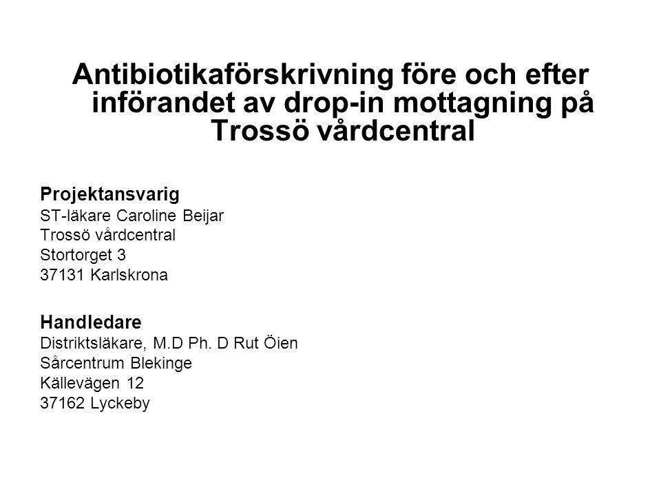 Antibiotikaförskrivning före och efter införandet av drop-in mottagning på Trossö vårdcentral