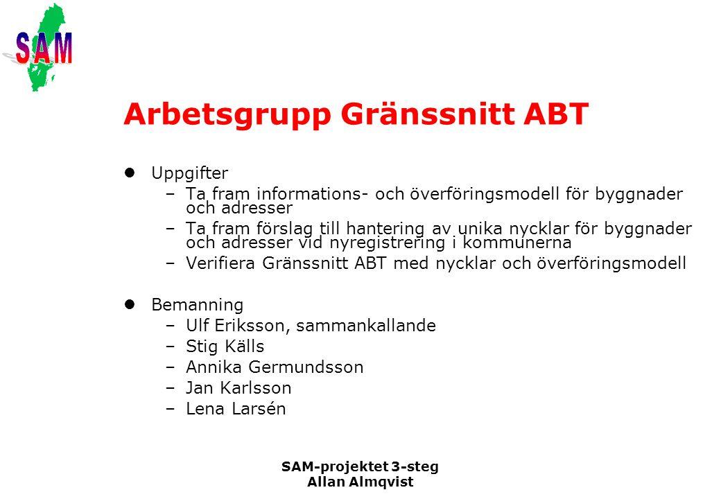 Arbetsgrupp Gränssnitt ABT