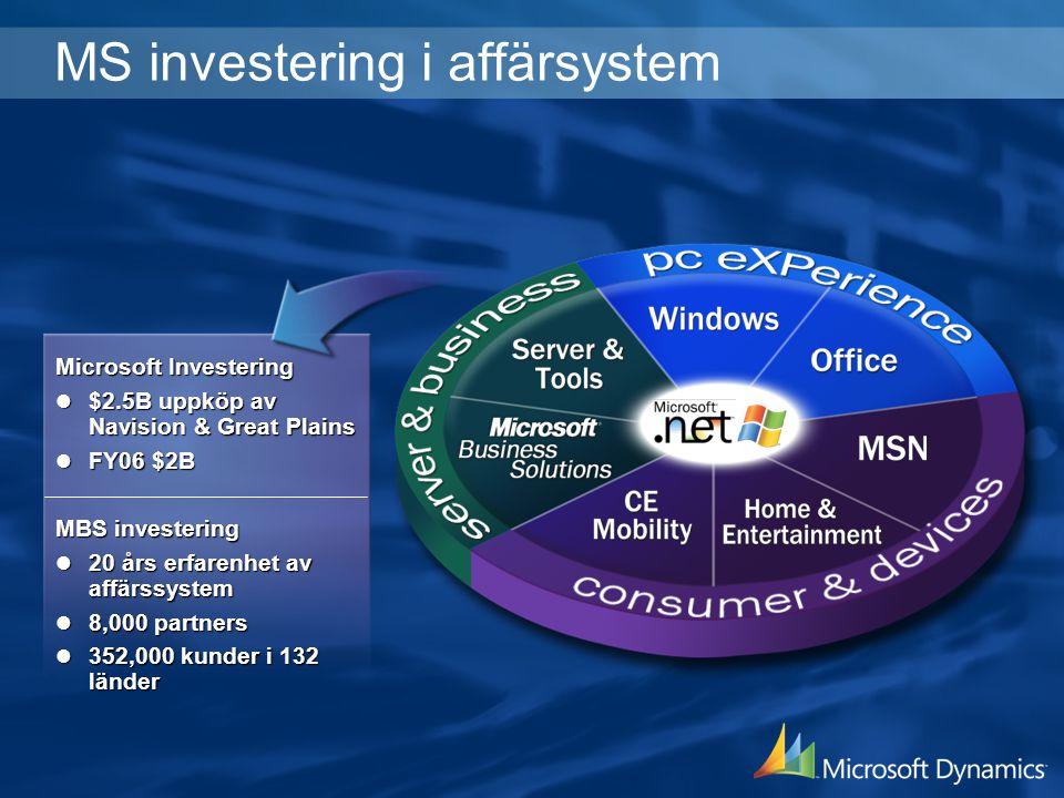 MS investering i affärsystem