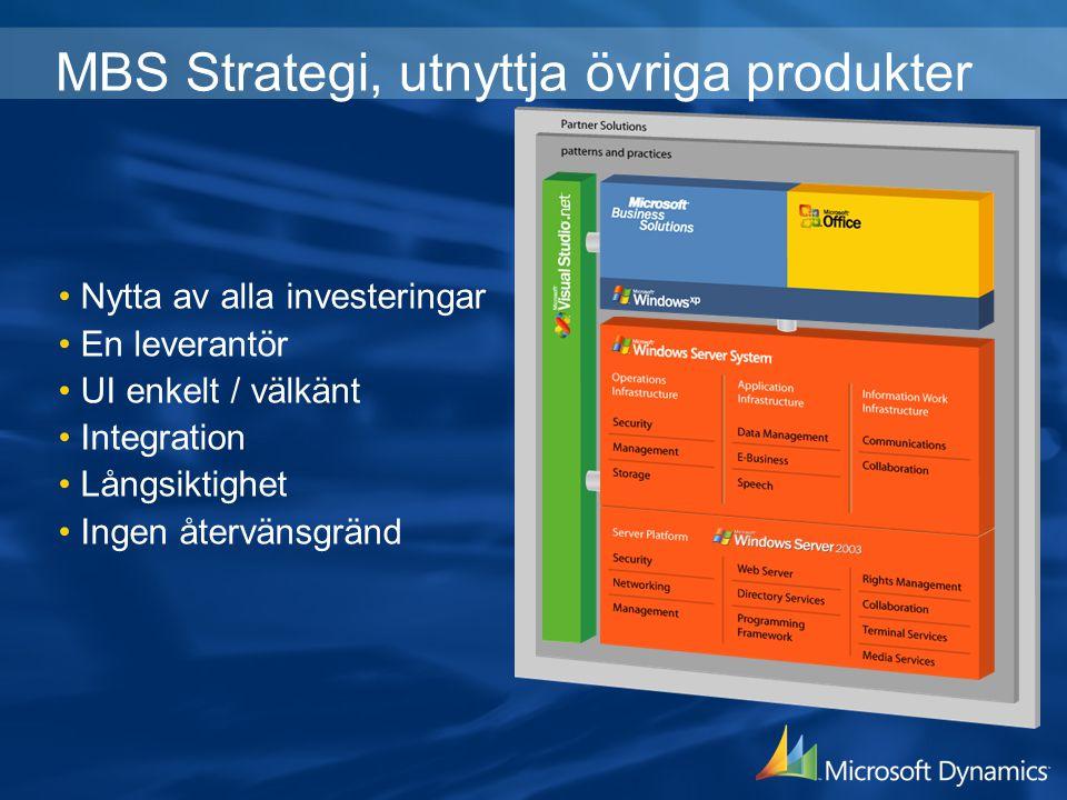 MBS Strategi, utnyttja övriga produkter