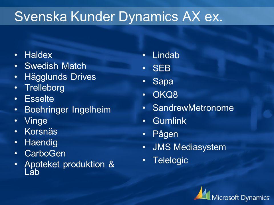 Svenska Kunder Dynamics AX ex.
