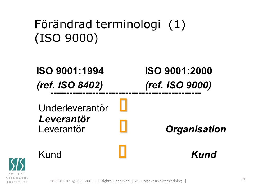 Förändrad terminologi (1) (ISO 9000)