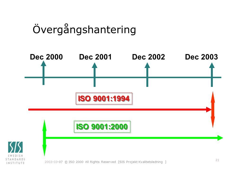 Övergångshantering Dec 2000 Dec 2001 Dec 2002 Dec 2003 ISO 9001:1994