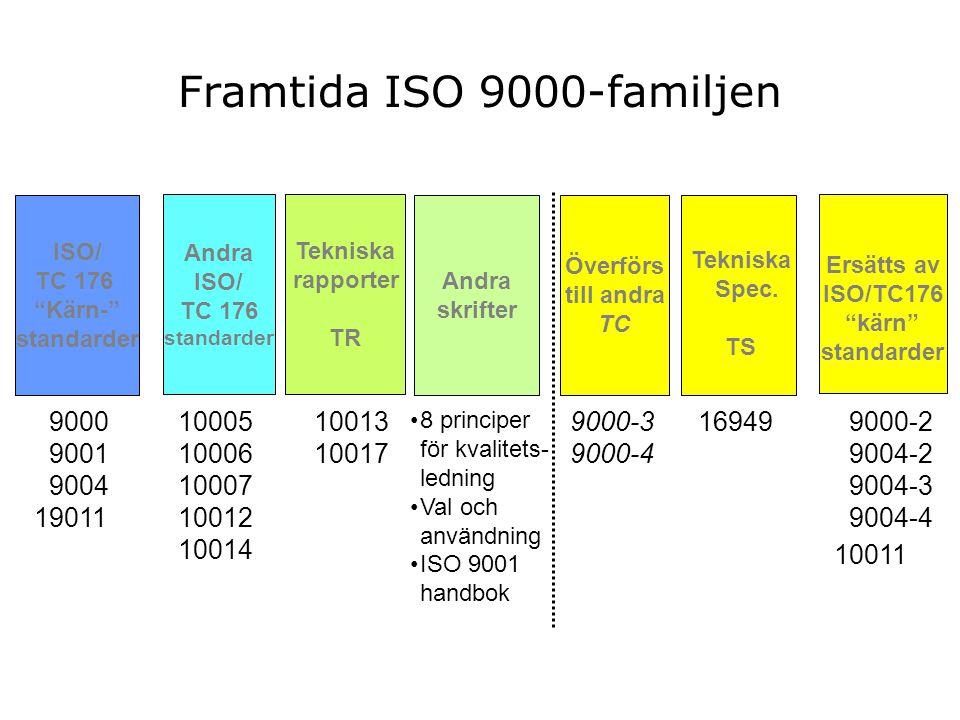 Framtida ISO 9000-familjen